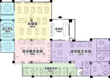 主会场+多功能VIP包房4间